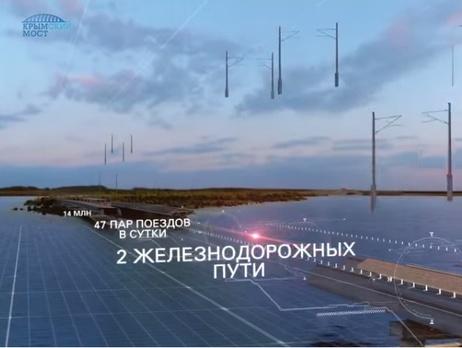Крымский мост дороже и сложнее. Волшебный Партенит