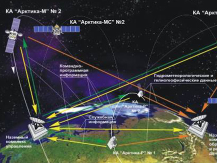 России приходится откладывать реализацию космических программ из-за санкций