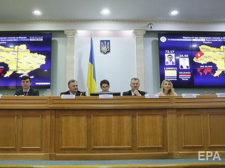 Выборы в Верховную Раду. Сегодня ЦИК определит методом жеребьевки номера партий в бюллетенях