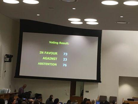 В ООН стартовали дебаты по ситуации с правами человека в оккупированном Крыму - Цензор.НЕТ 5995