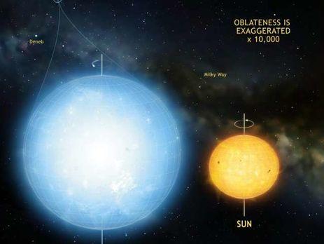Ученые показали самую круглую звезду Галактики