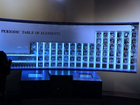 Периодическая система Менделеева пополнилась новыми элементами