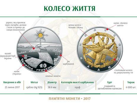 НБУ вводит вобращение памятную монету «Колесо жизни»