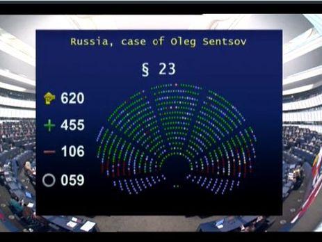 Європарламент вимагає від РФ звільнити політв'язнів