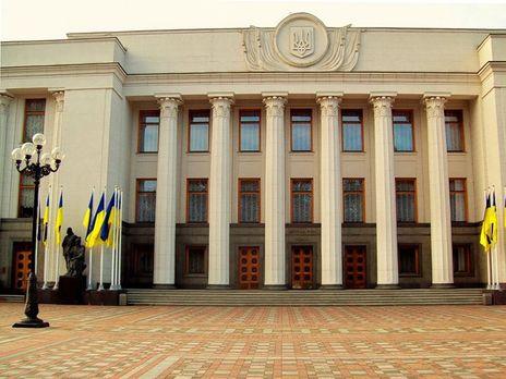 Сколько украинцев считают Российскую Федерацию агрессором