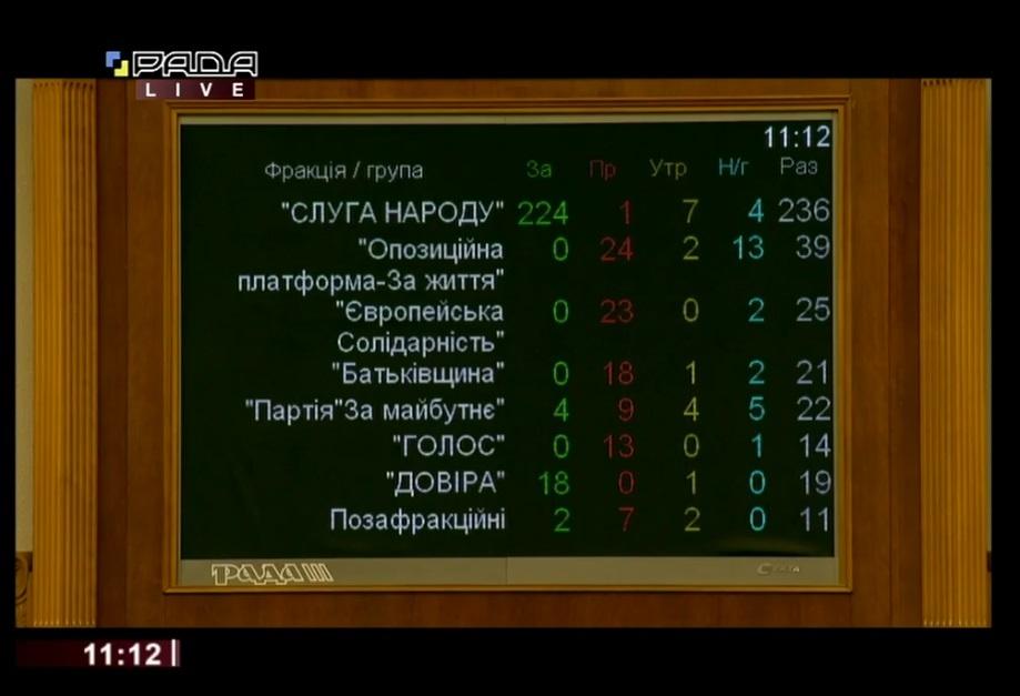 Скриншот: RadaTVchannel / YouTube