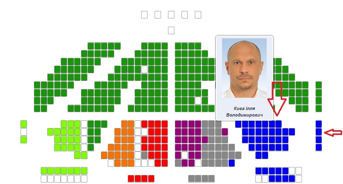 Место Кивы находится в первом ряду после прохода, а он сидел сбоку. Скриншот: rada.gov.ua