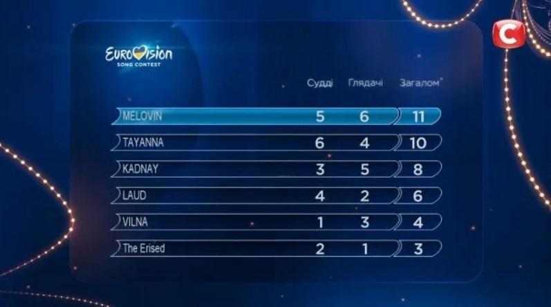 Скриншот: stb.ua