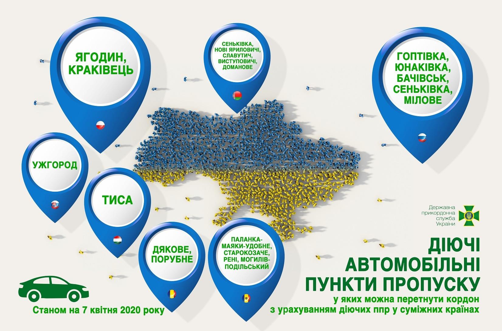открытые границы украины