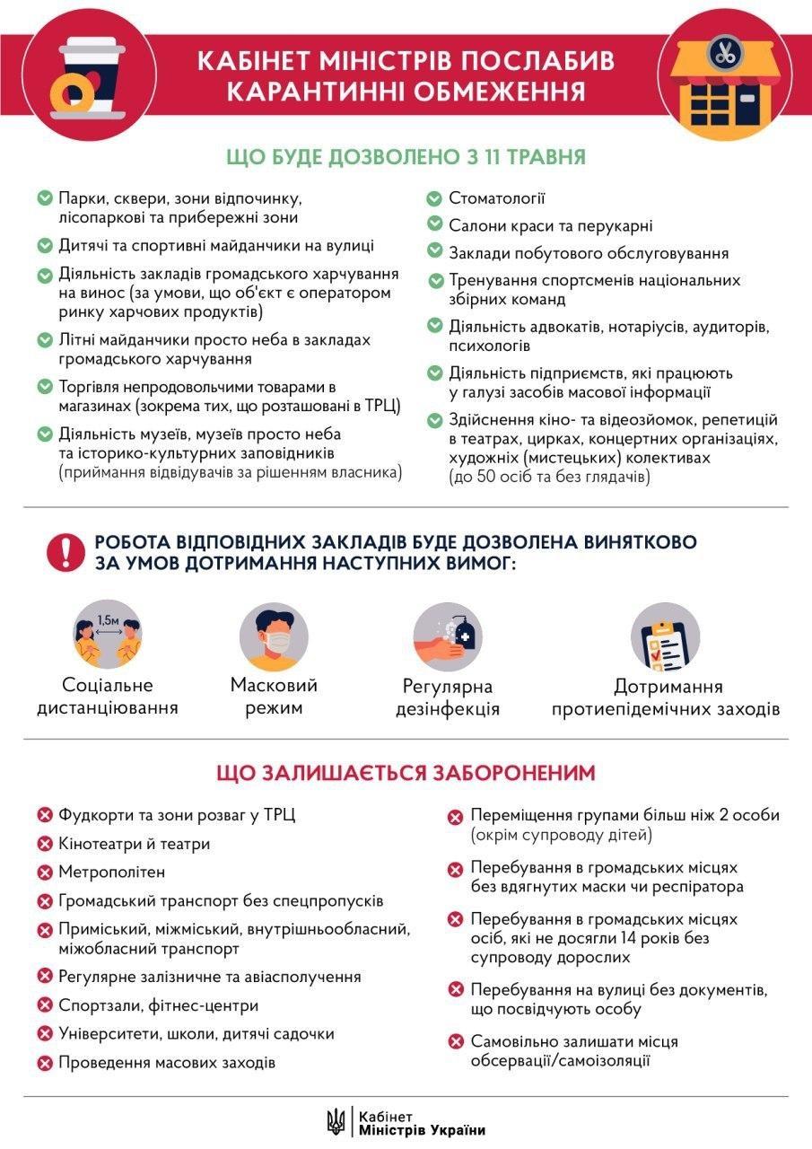 kabmin_infogr