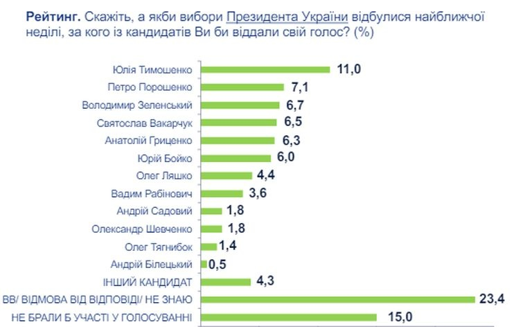 socis.kiev.ua