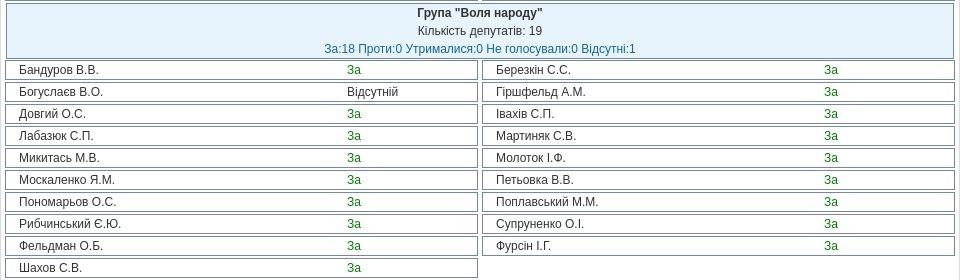 Скриншот: rada.gov.ua
