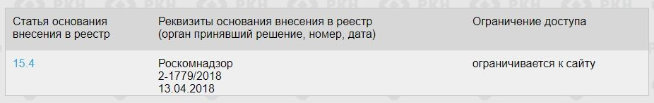 Скриншот: blocklist.rkn.gov.ru