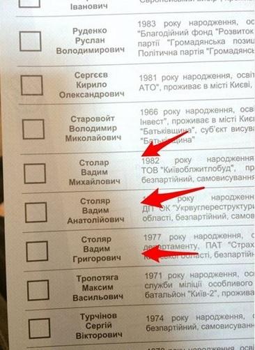 Пример использования кандидатов-однофамильцев на внеочередных парламентских выборах 2014 года в Оболонском районе Киева. Фото: evreiskiy.kiev.ua