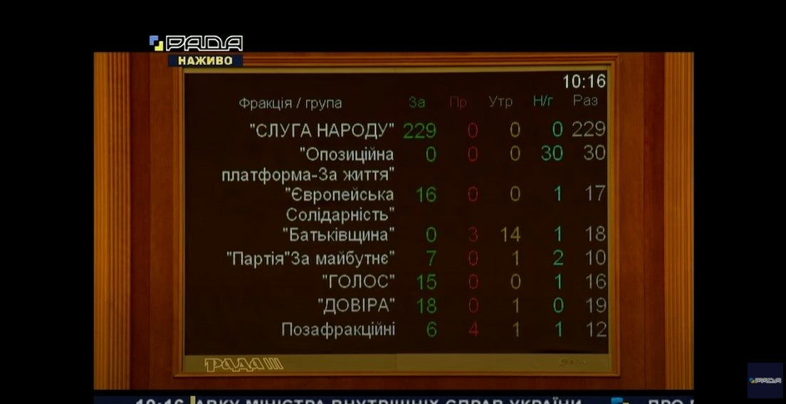 Скриншот: Parlaments'kyi telekanal Rada / YouTube