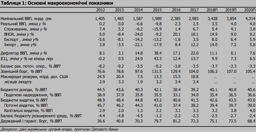 Скриншот: pubdocs.worldbank.org