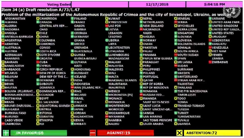 Украину никто не сможет одолеть. Даже если бы Россия сейчас сошла с ума и пришла к нам, то через год ее бы не стало, - Кравчук - Цензор.НЕТ 1915