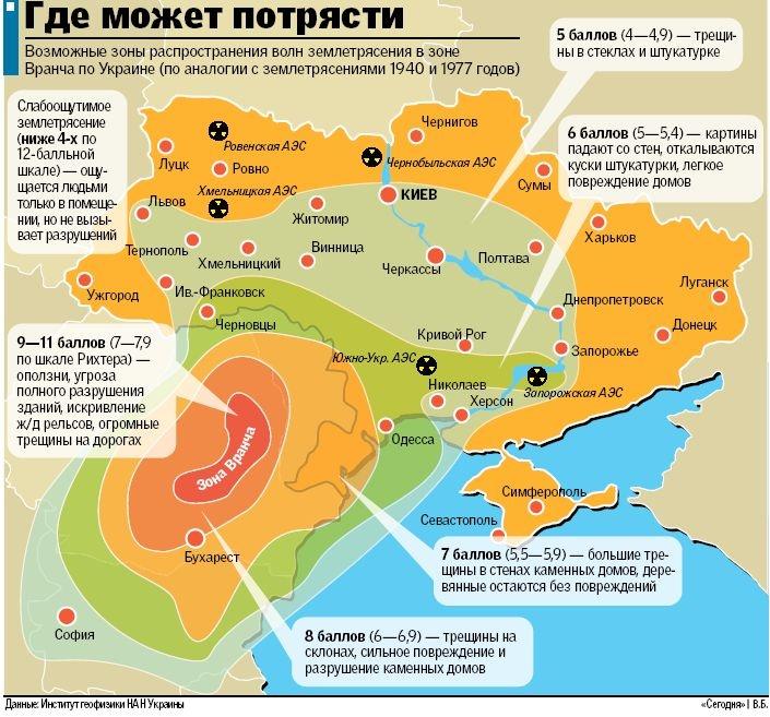 Инфографика: segodnya.ua