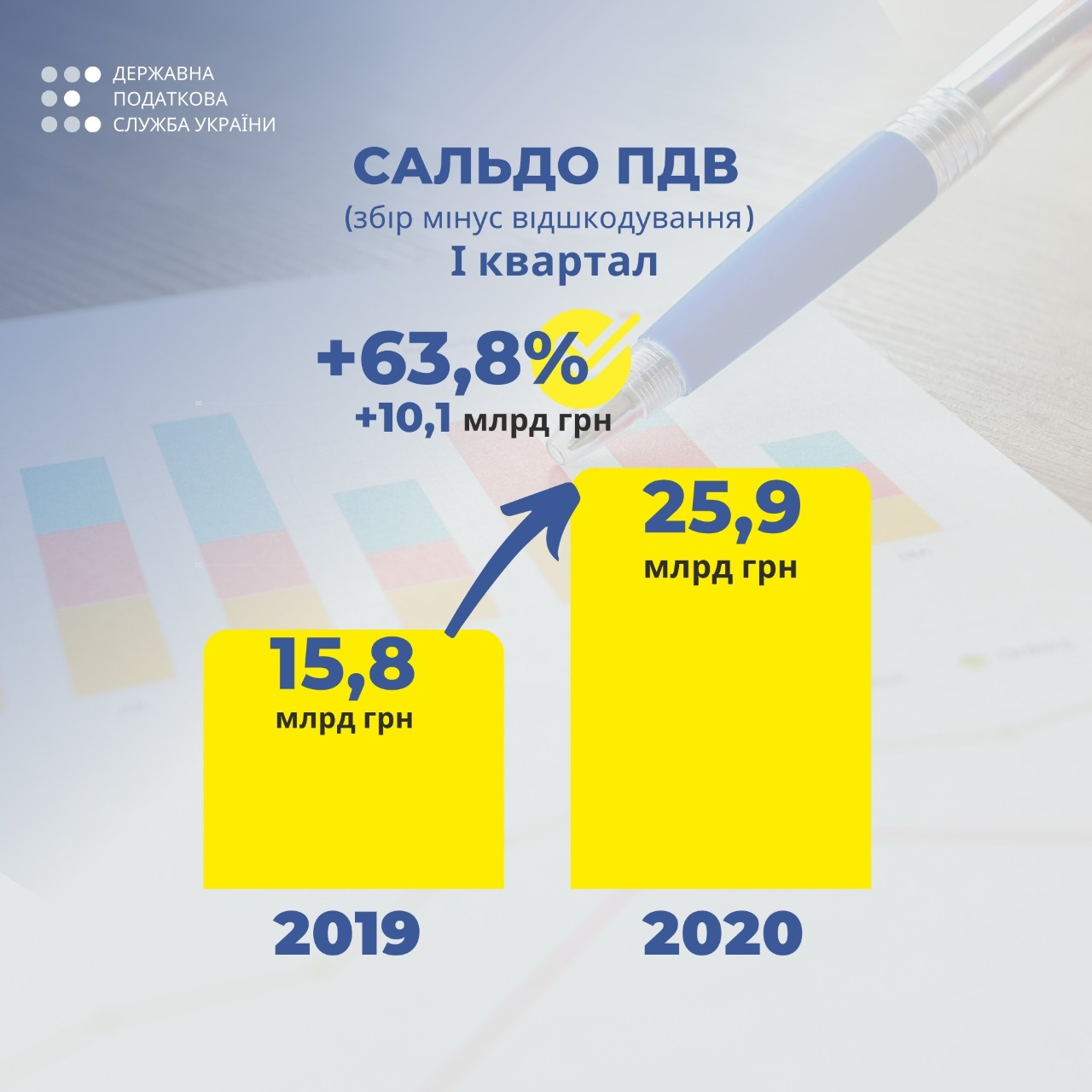 Инфографика: tax.gov.ua
