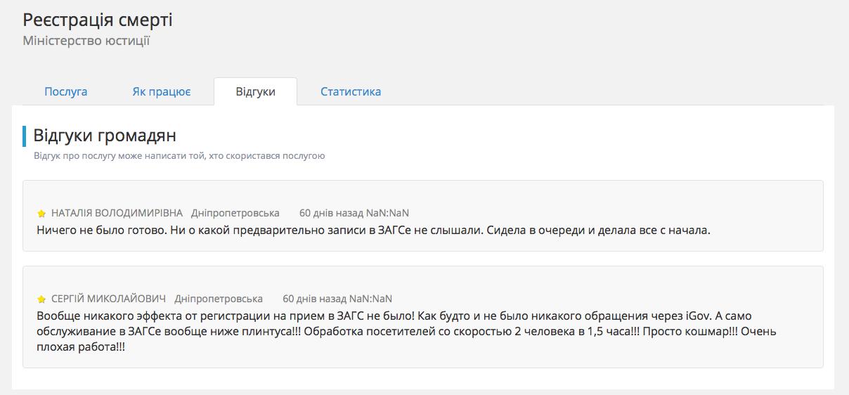 iGov  Які документи в Україні можна замовити через інтернет   ГОРДОН 5dbc261ebe2d0
