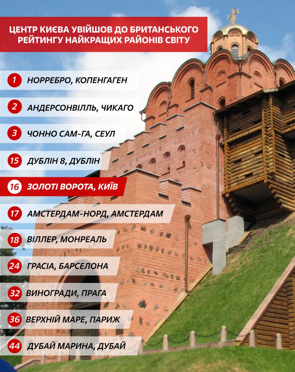 Фото: kyiv.comments.ua