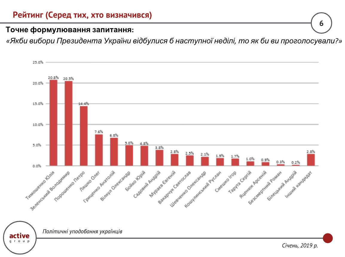 Порошенко: в 2024-ом Украина подаст заявку навступление вЕС
