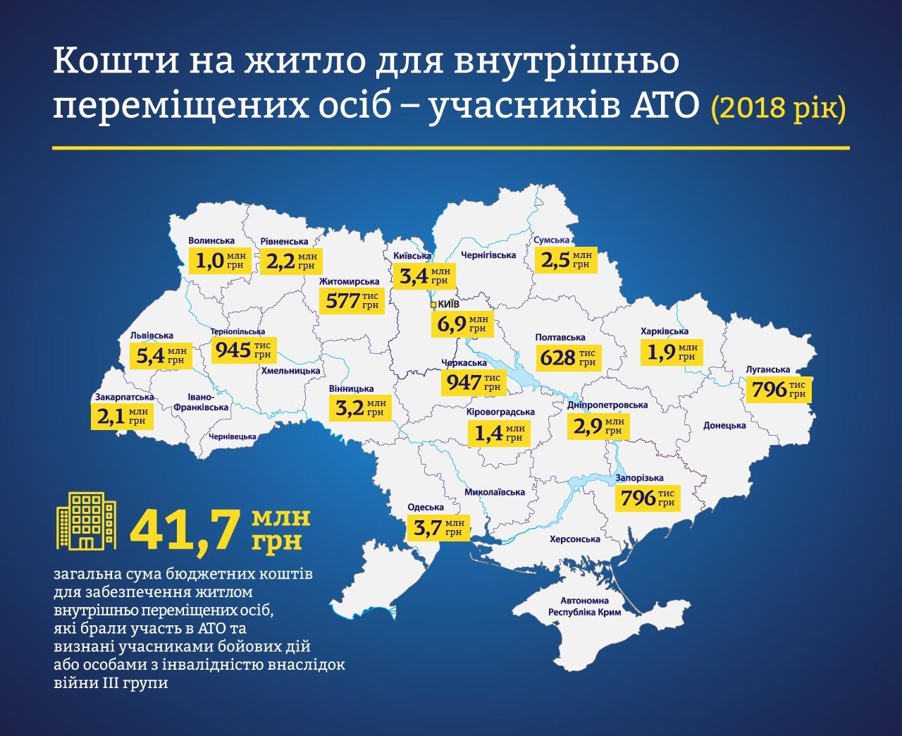 Инфографика: komvti.rada.gov.ua
