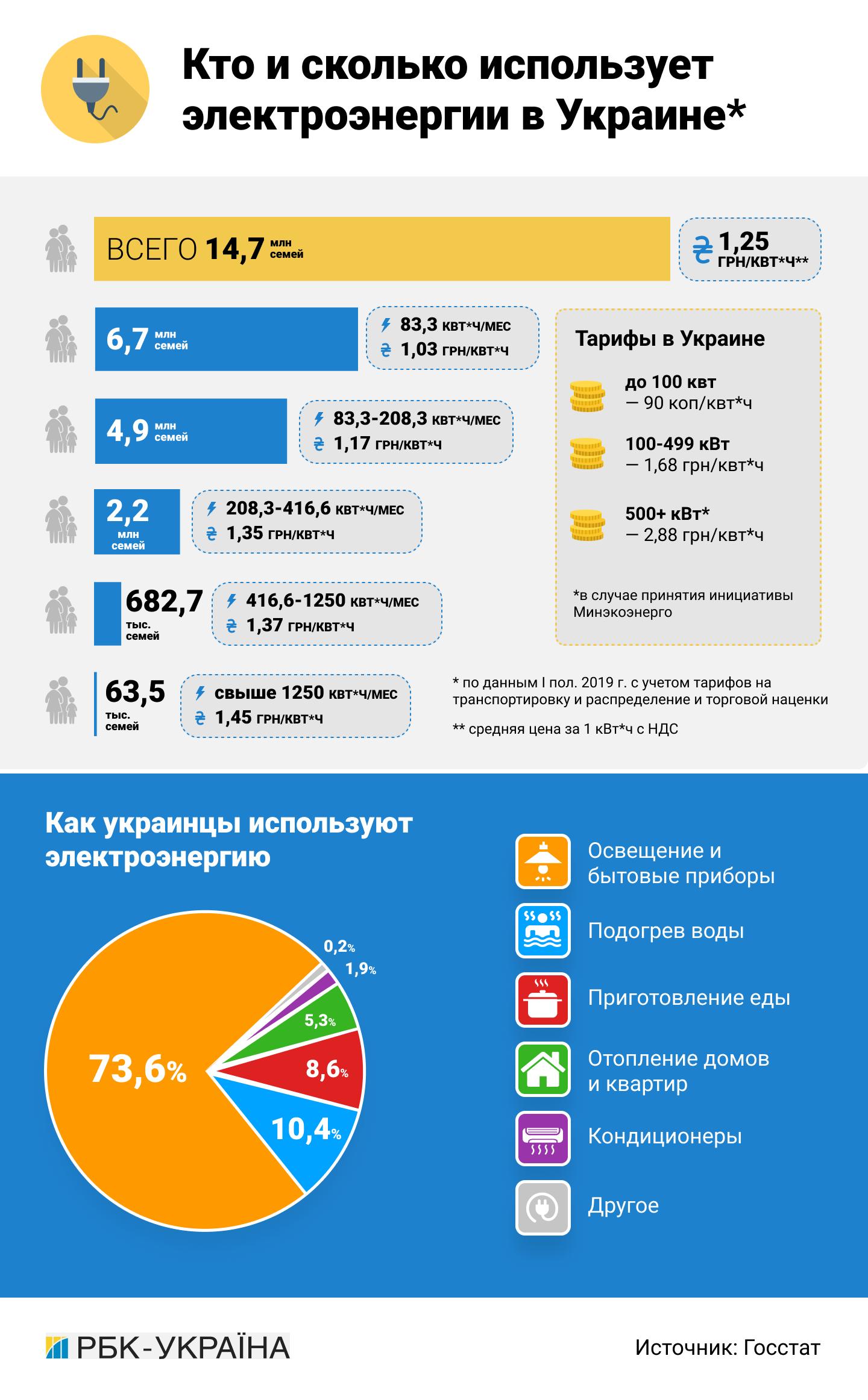 Часа украине стоимость в 24 вао по ломбард часа