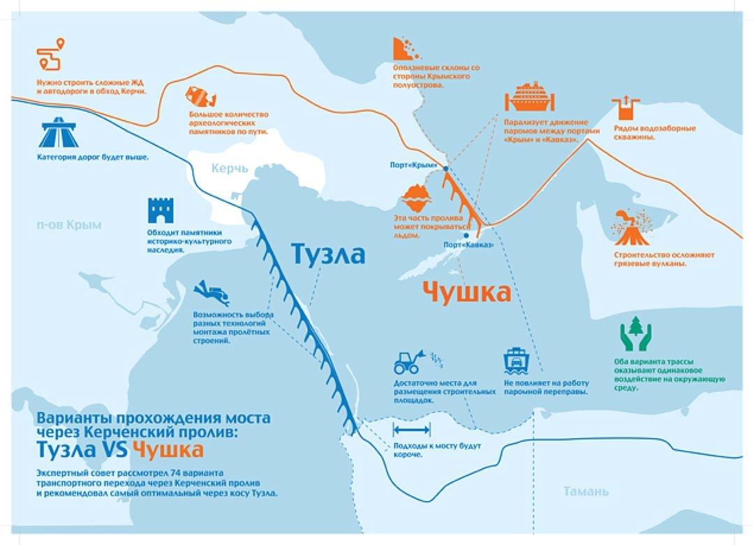 карта крыма где плохо с водой