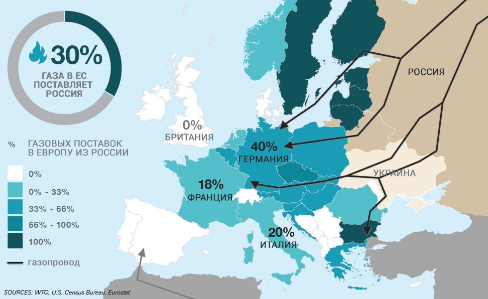 Картинки по запросу санкции против россии инфографика