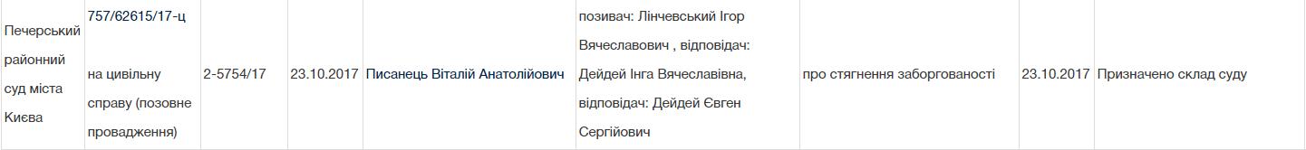 Скриншот: court.gov.ua