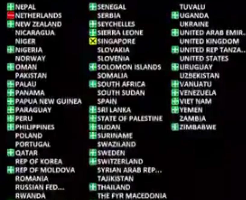 ВООН 122 країни виступили зазаборону ядерної зброї