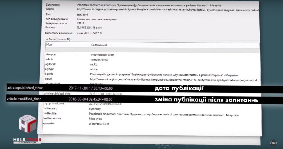 Скриншот: bihus.info