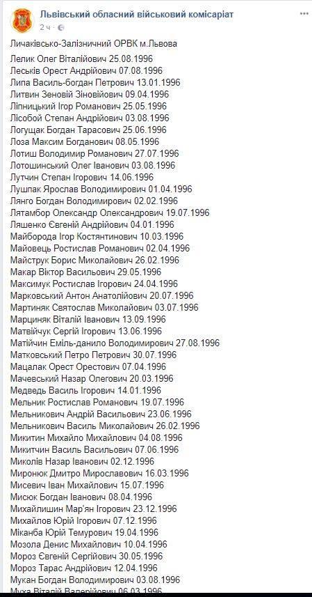 Часть списка тех, кто уклоняется от призыва во Львовской области. Скриншот: Львівський обласний військовий комісаріат / Facebook