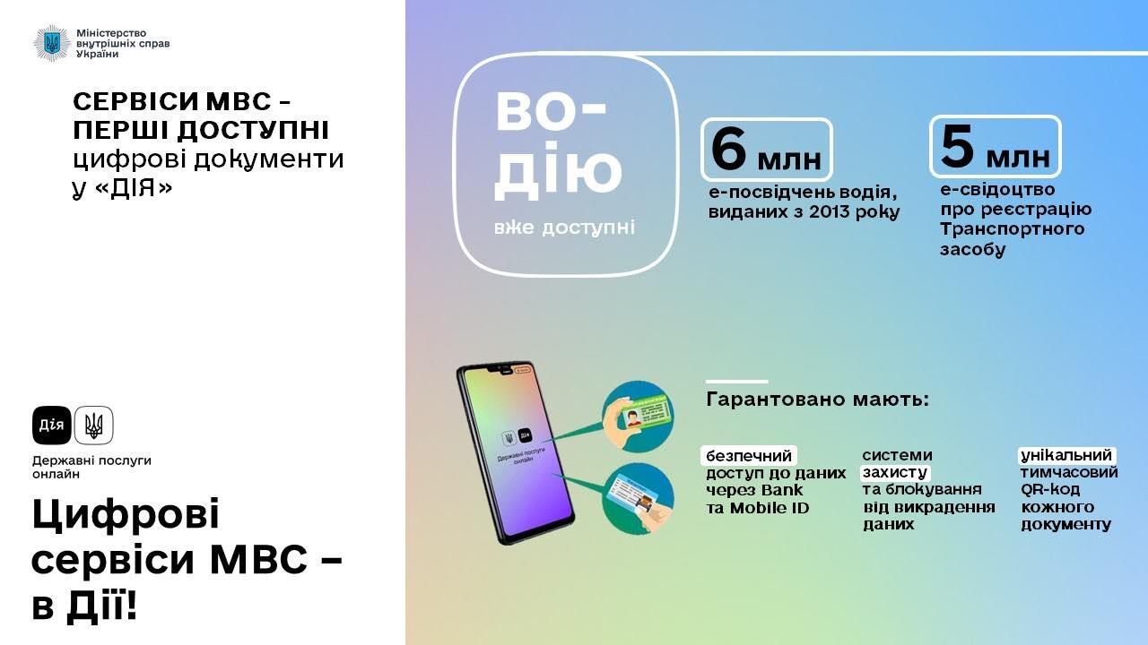 В МВД сообщили, что по состоянию на 6 февраля, в базе есть 6 млн е-прав, выданных с 2013 года, а также 5 млн е-техпаспортов. Фото: mvs.gov.ua