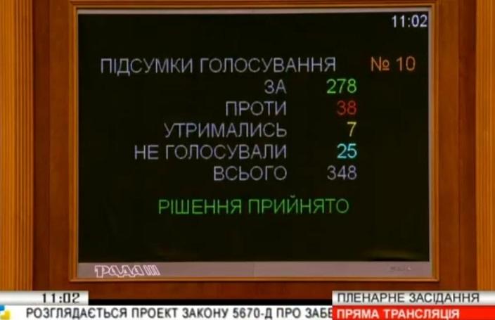 Результат голосования за законопроект о функционировании украинского языка. Скриншот: rada.gov.ua