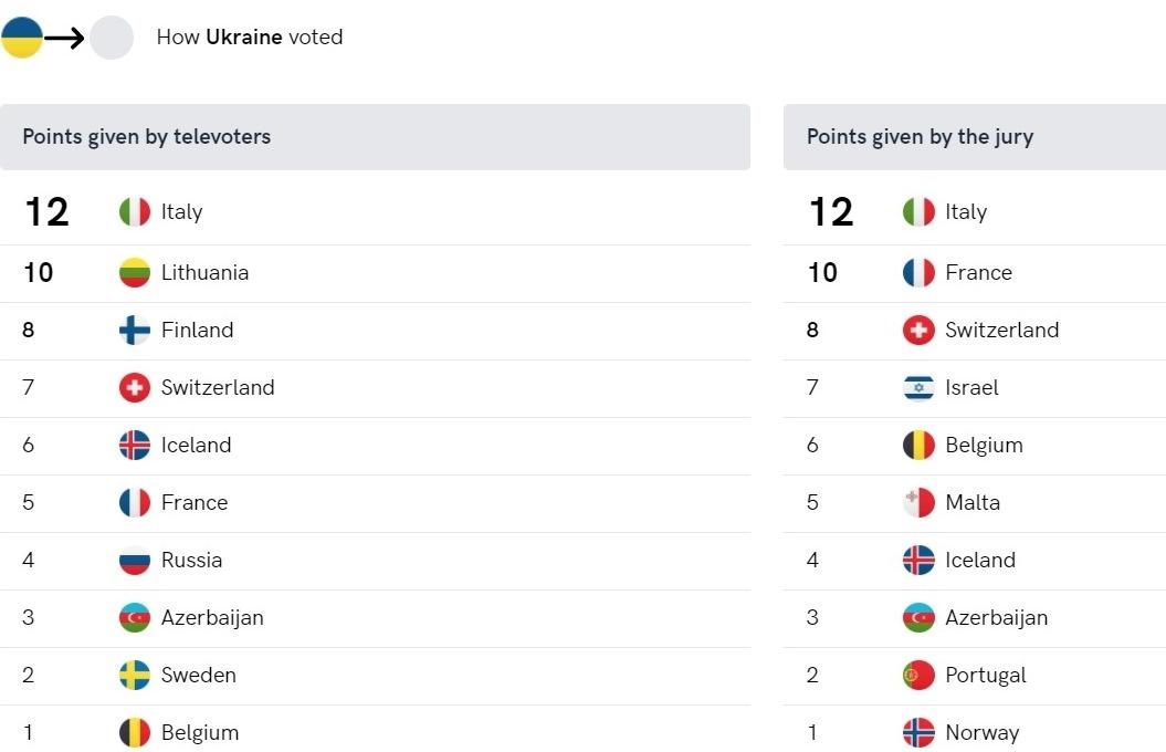 Скриншот: eurovision.tv