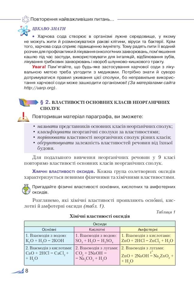 Так выглядит страница в неисправленном учебнике. Фото: zn.ua