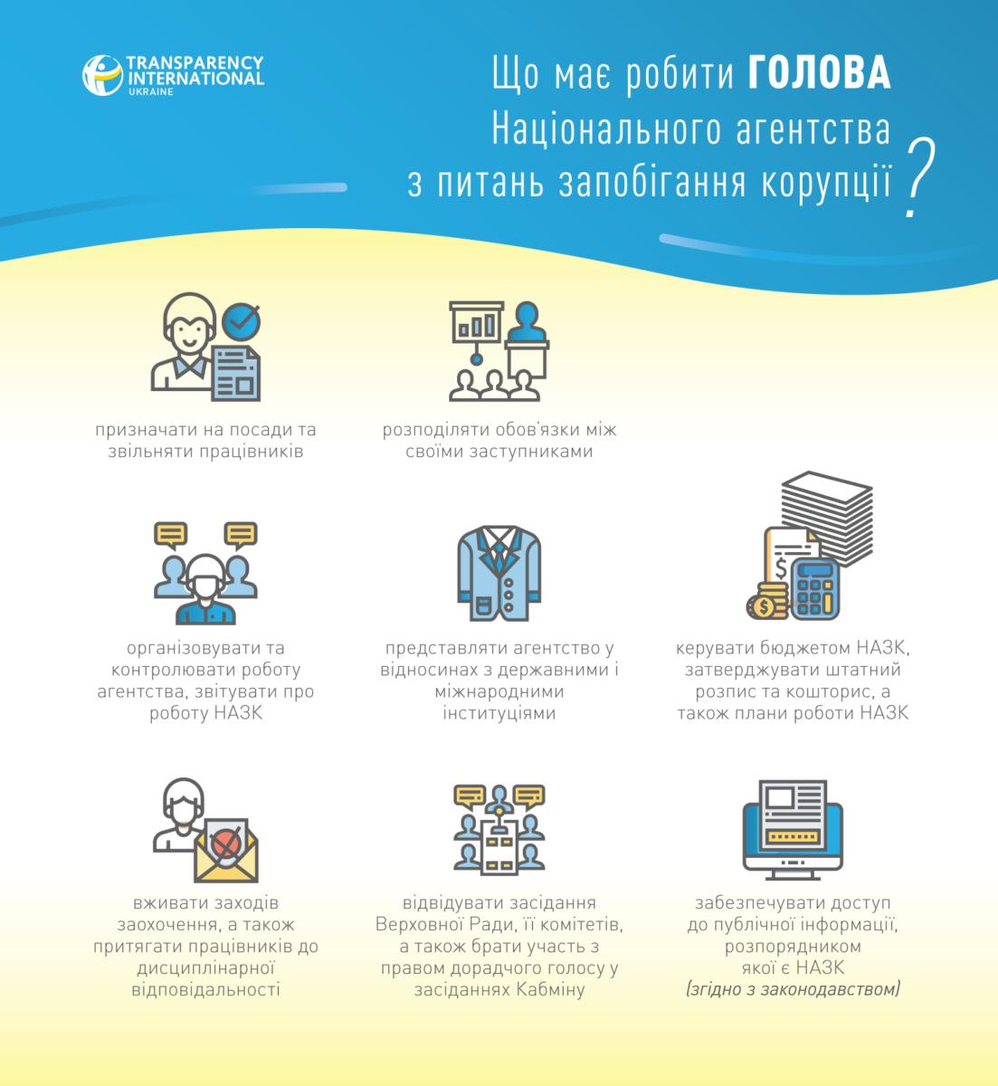 Перезапуск НАПК предусматривает расширение полномочий руководителя ведомства. Графика: ti-ukraine.org