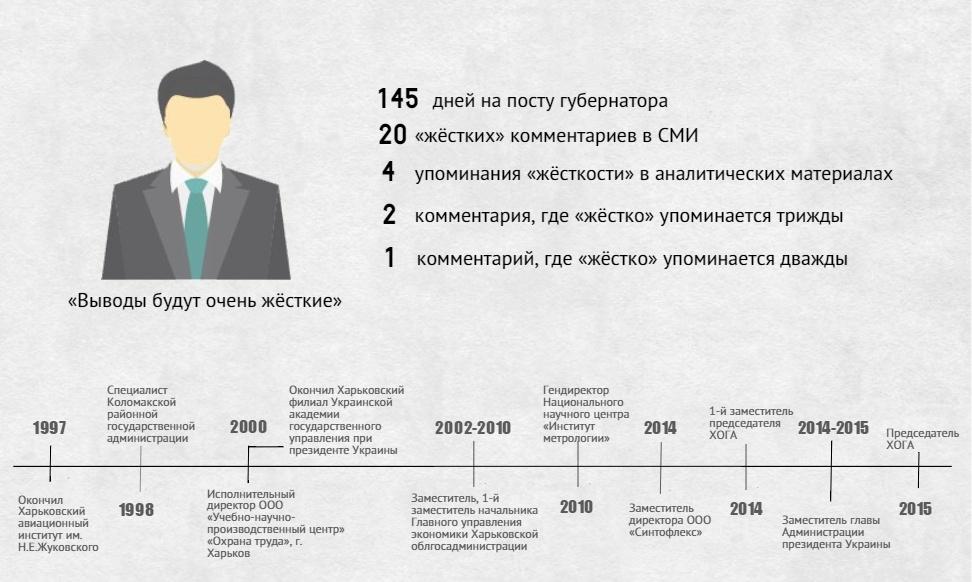 Инфграфика: mediaport.ua