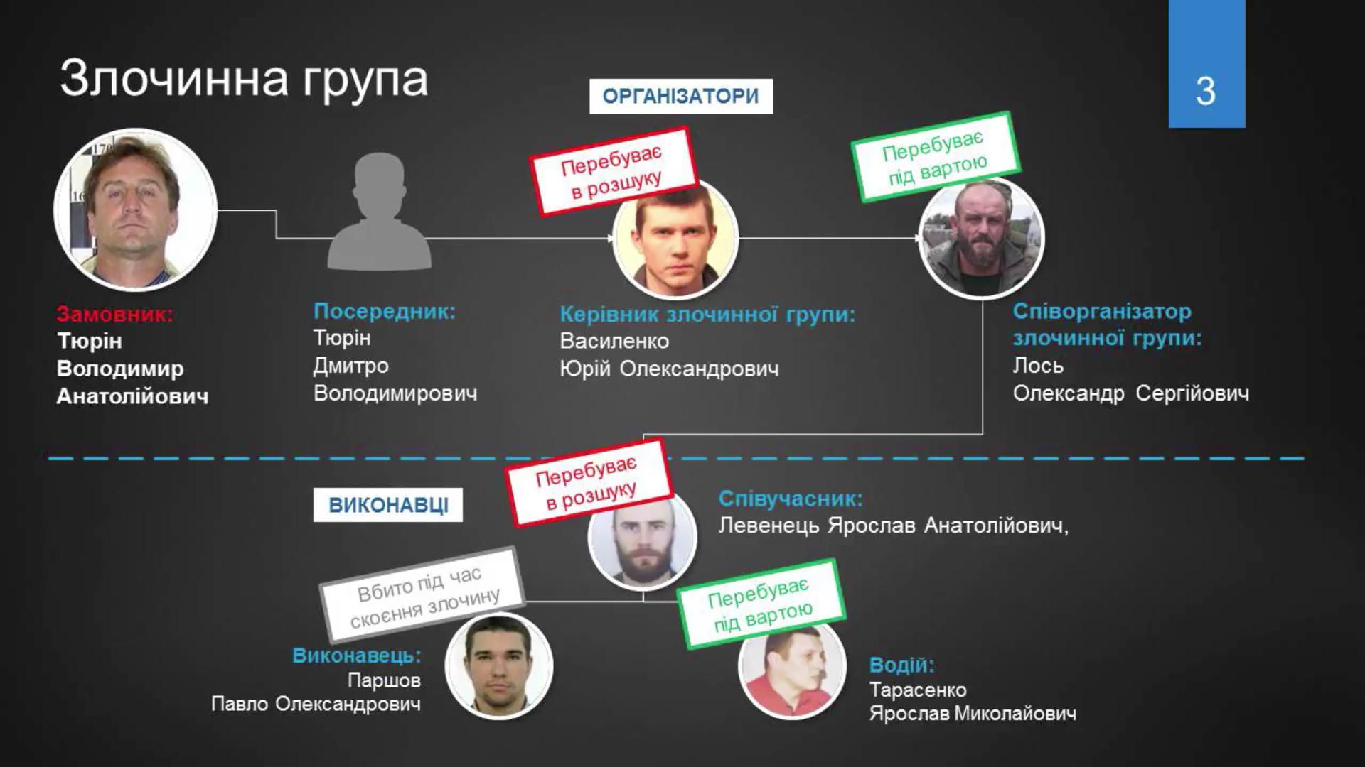 Скриншот: Генеральна прокуратура Україна / YouTube