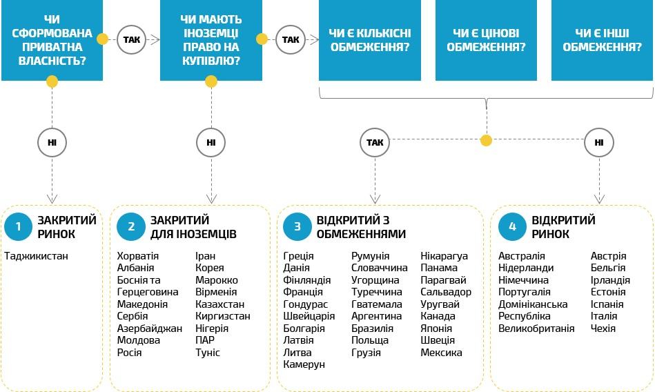 Инфографика: easybusiness.in.ua
