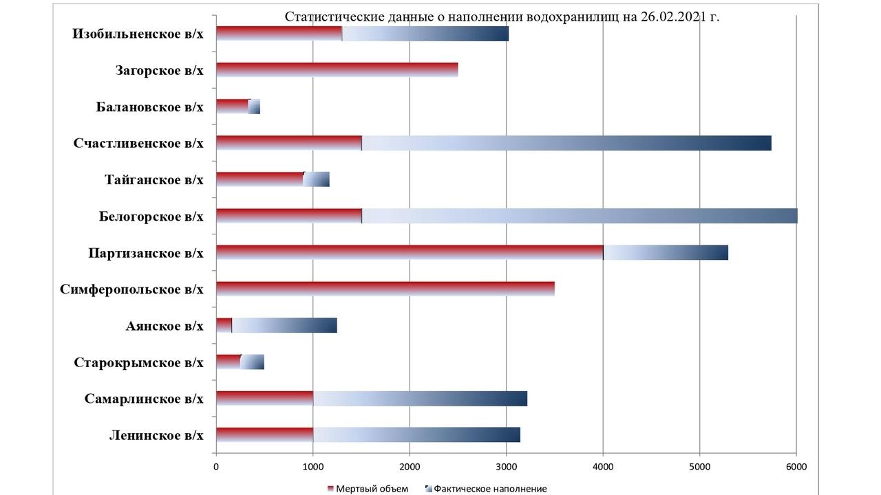 Фото: mzhkh.rk.gov.ru