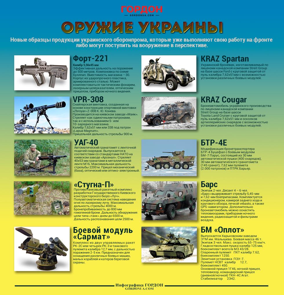 """Украинская армия под Мариуполем приготовилась к атаке с моря: """"Никакой высадки десанта мы не допустим"""", - штаб АТО - Цензор.НЕТ 307"""
